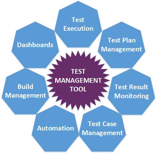 ... , Independent Testing, Graphic Design, Brand & Business Enhancement